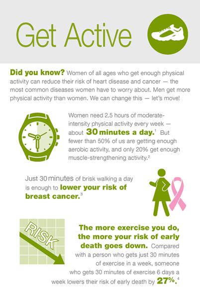 Infographic - Get Active
