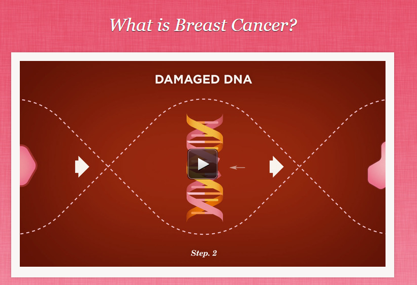 Graphic of damaged dna - risk of Breast Cancer
