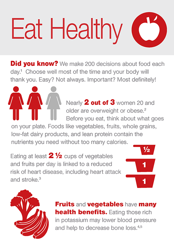 Eat Healthier - Infographic tips