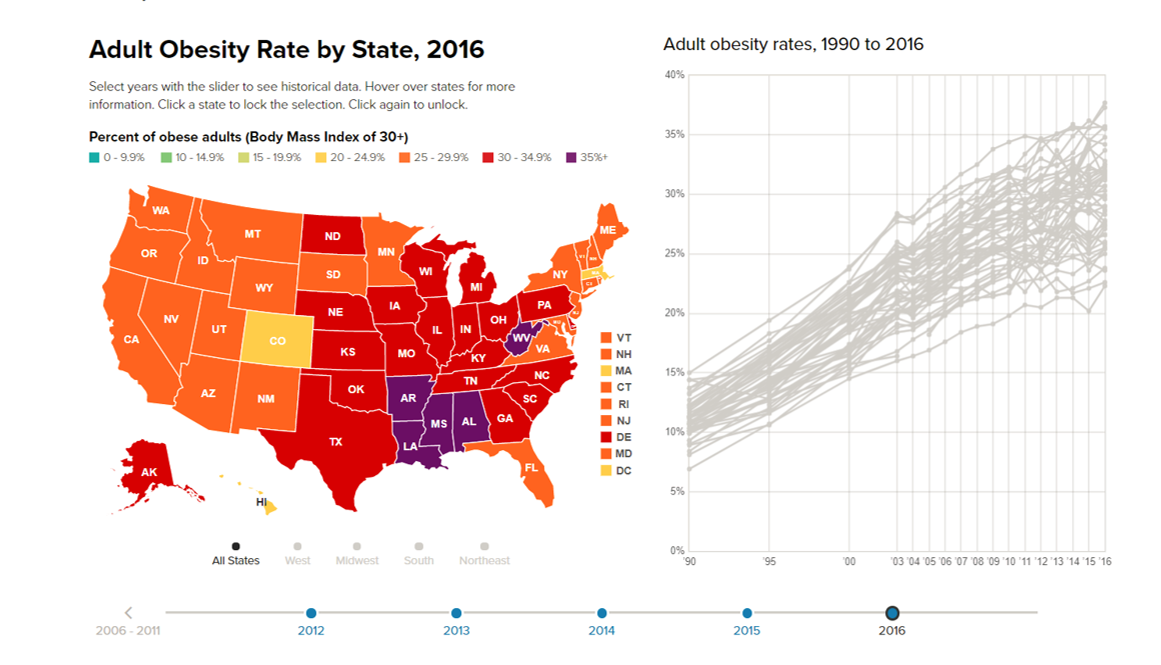 Graphic of United States and Adult Obesity Rate by State 2016