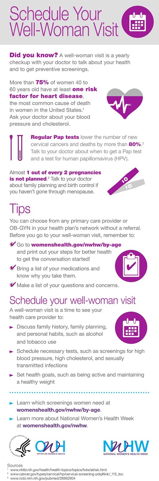 National Women's Health Week - Schedule your Well Woman Visit Infographic